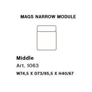 Image of   HAY - Mags modul sofa - Smal midter modul - Art. 1063